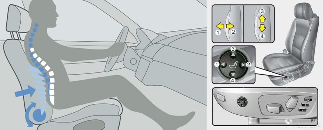 схема работы поясничной опоры, сиденье BMW